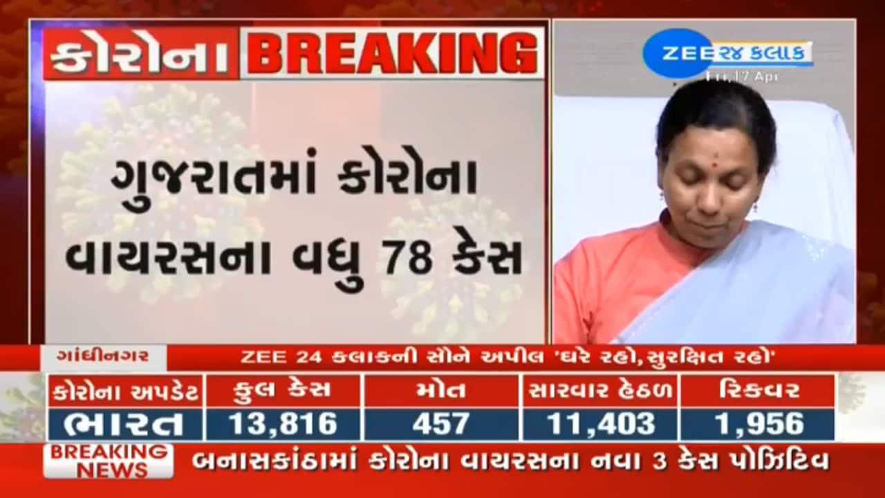 ગુજરાતમાં નવા 78 કોરોના પોઝિટિવ કેસની એન્ટ્રી, સારવારમાં પ્લાઝમા થિયરીથી થાય છે ફાયદો