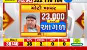 Loksabha Election 2019 results live: BJP Leading In Gujarat