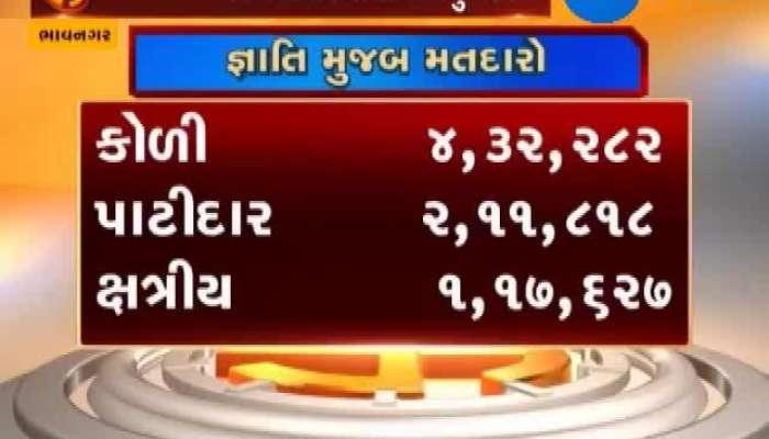 Loksabha Election 2019 Why Patel Candidate Got Ticket From Bhavanagar