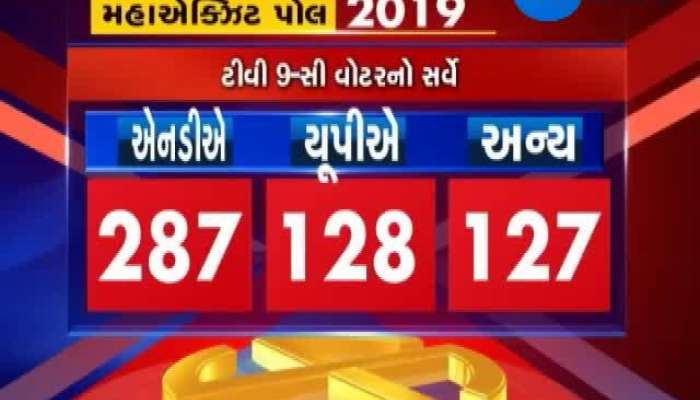 Ahmedabad: People's View About Mega Exit Poll 2019