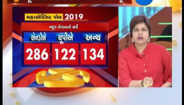 LS Polls 2019: Will Exit Polls Prove to Be Exact Polls?
