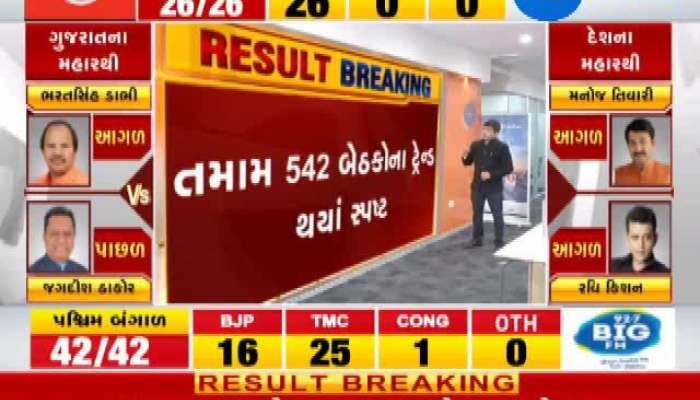 Loksabha Election 2019 results live: Ravi Kisan Interview UP
