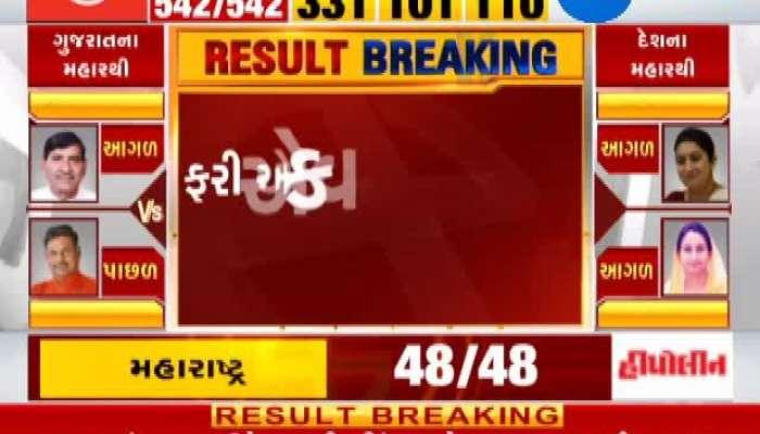 Loksabha Election 2019 results live: Meme And Status For Modi Laher