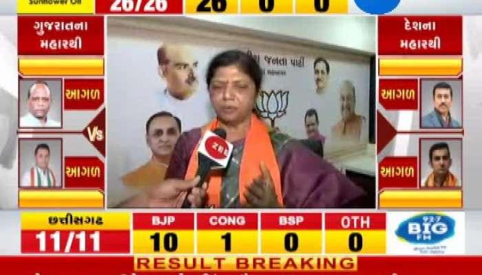 Loksabha Election 2019 results live: Ranjan Bhatt Winning Interview