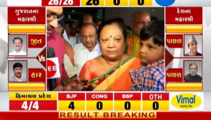 Loksabha Election 2019 results live: Darshana Jardoshi Winning Interview