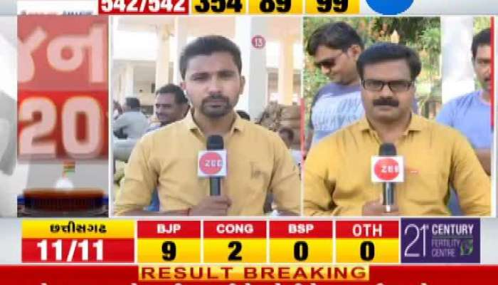 LS Polls Results : People Give Their Opinion In Vadodra