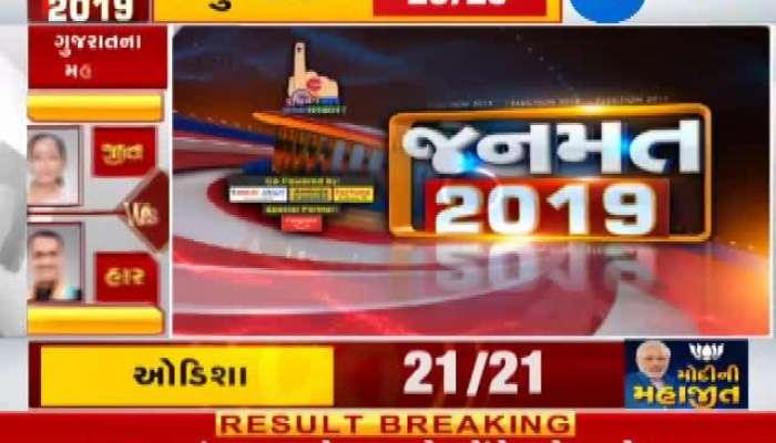 Mega Debate About BJP's Next 5 Year