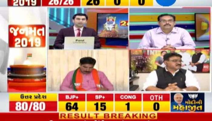 BJP Sweeps Clean Win in Gujarat