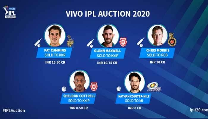 IPL Auction : ઓસ્ટ્રેલિયાનો દબદબો, કમિન્સ સૌથી મોંઘો, જાણો ટોપ-10માં કેટલા ભારતીય