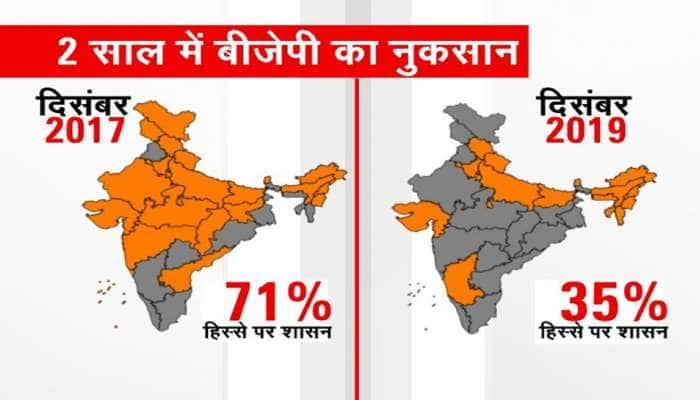 Jharkhand Election Results 2019: એક જ વર્ષમાં ઝારખંડ સહિત 5 રાજ્યો ભાજપે ગુમાવ્યાં