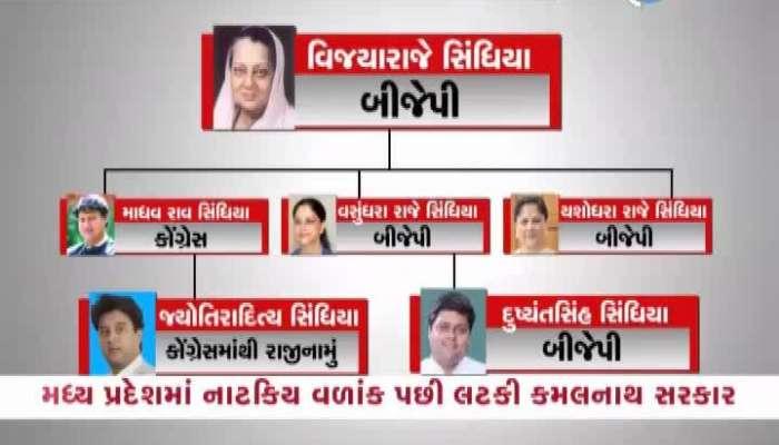 political history of scindia family in Madhya Pradesh