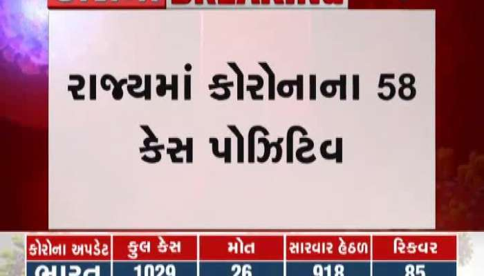 total 58 corona case in ahmedabad says arogya sachiv