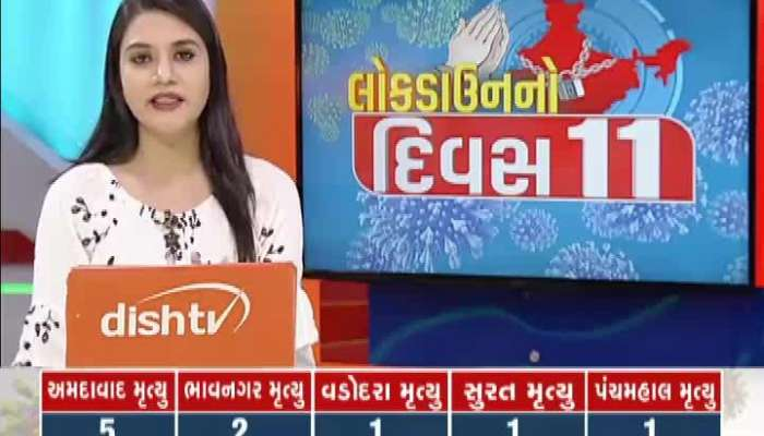 Dr. Sujal Munshi Talk With People On Corona Virus Issues