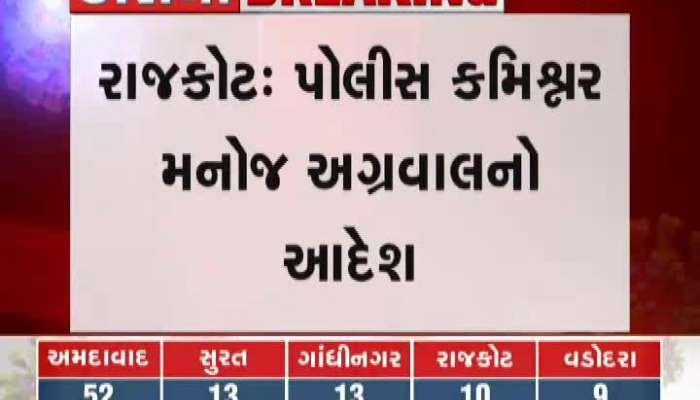 Rajkot CP become strict about rules