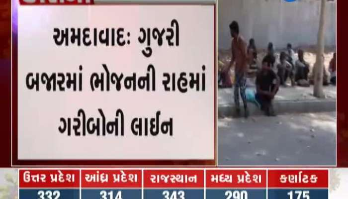 long queue seen for getting food in lockdown period in ahmedabad