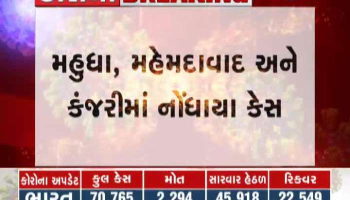3 Case In Kheda And 1 Corona Positive Case In Bharuch