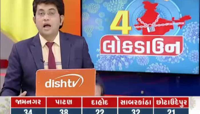 DGP Investigation Order Issued To Migrant People Attack On Media Reporter In At Rajkot