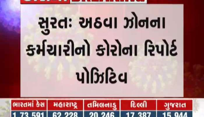 Surat: Members of Athwa Zone were quarantined for coming positive