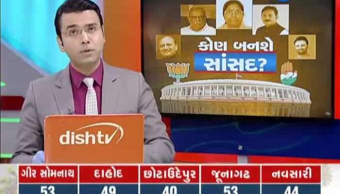 Debate on Rajya Sabha Election