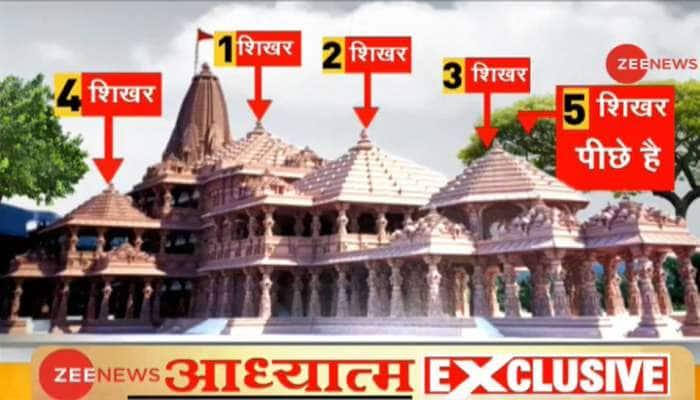 કેવું હશે અયોધ્યામાં રામ મંદિર? સમગ્ર વિગતો ખાસ જાણો