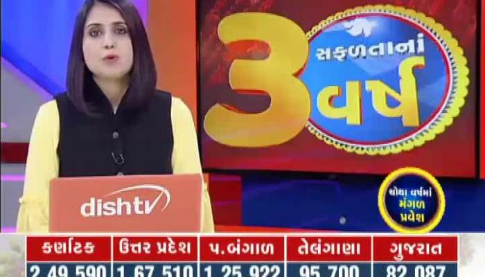 Controversy over toll tax at Dari Toll Naka in Gir Somnath