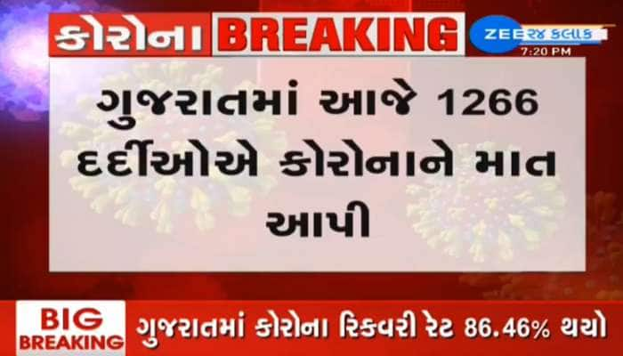 Gujarat Corona Update: આજે કોરોનાના નવા 1278 નવા કેસ, 1266 દર્દી સાજા થયા, 10ના મોત