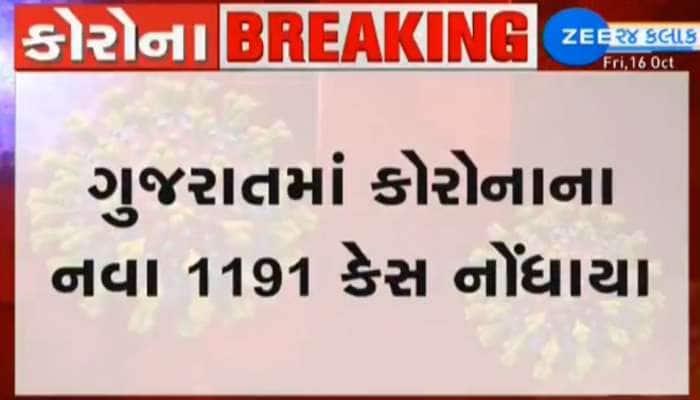 Gujarat Corona Update: રાજ્યમાં 1191 નવા દર્દી, 1279 દર્દી સાજા થયા, 11 દર્દી સાજા થયા