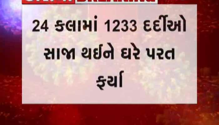 1091 New Corona Cases In State