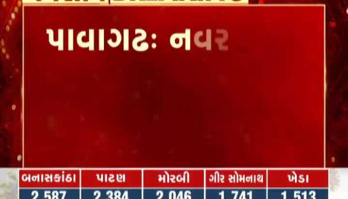 Pavagadh: About 200 shopkeepers suffered heavy losses during this year's Navratri