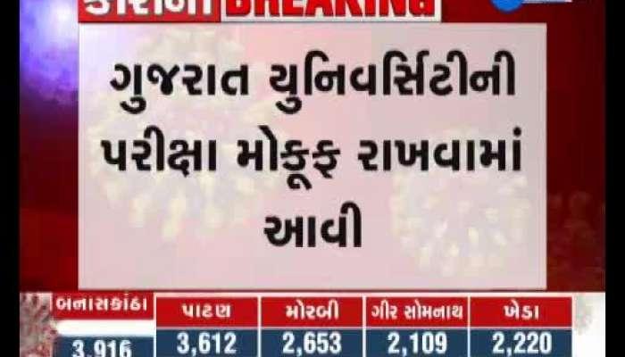 After GTU, Gujarat University also postponed all examinations