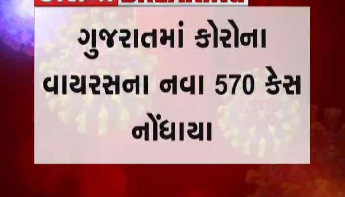 570 New Corona Cases In Gujarat