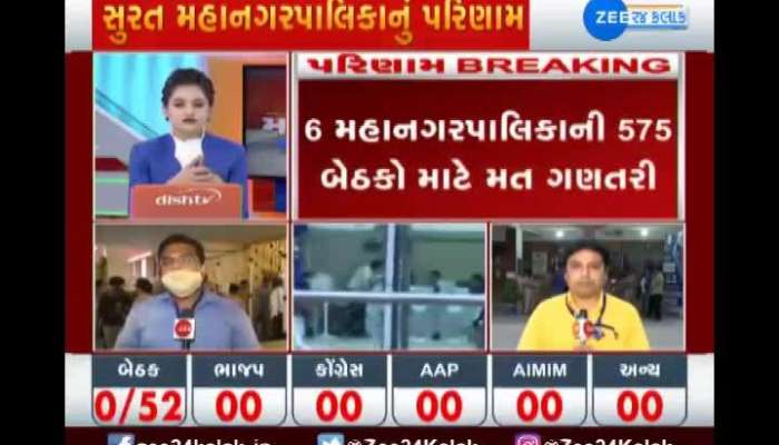 Begin preparations for vote counting in Jamnagar, see this special report