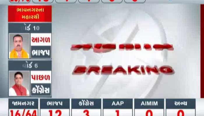 See Zee 24 Kalak's Coverage of Local Government Election Results