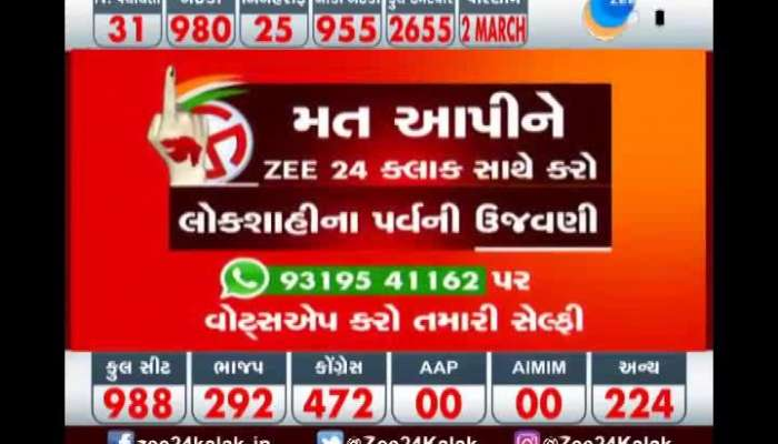 Gujarat: Find out the percentage of voting in Gujarat so far ...