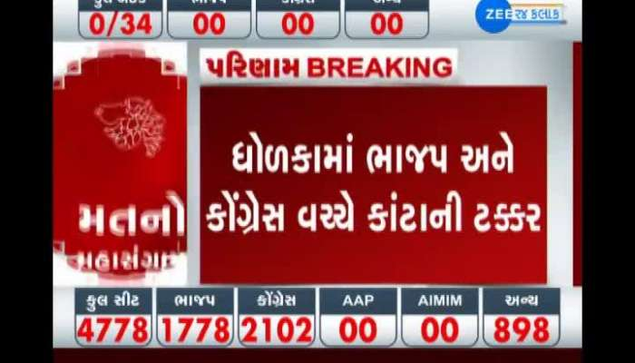 Gujarat: Counting begins in Gandhinagar and Vadodara