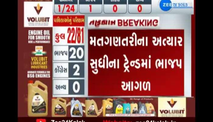 Gujarat Congress: Congress state president Amit Chavda spoke about the election results ...