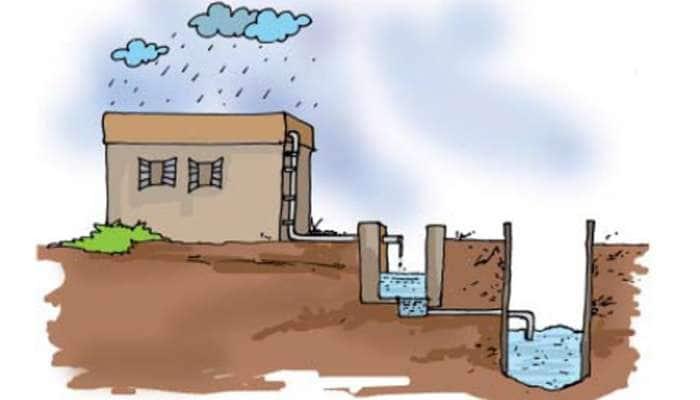 જામનગરની વર્ષો જૂની સમસ્યાનું થશે સમાધાન, હવે આ રીતે થશે વરસાદી પાણીનો નિકાલ