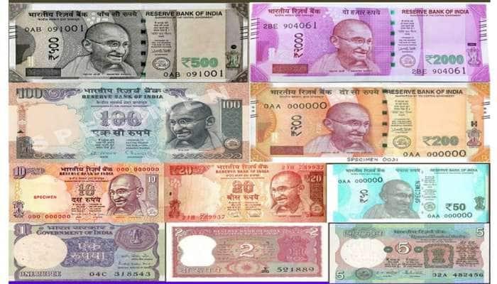 History of Indian Currency: ભારતના1 રૂપિયાના સિક્કાથીલઈને 2 હજાર રૂપિયાની ચલણી નોટ સુધીની કહાની